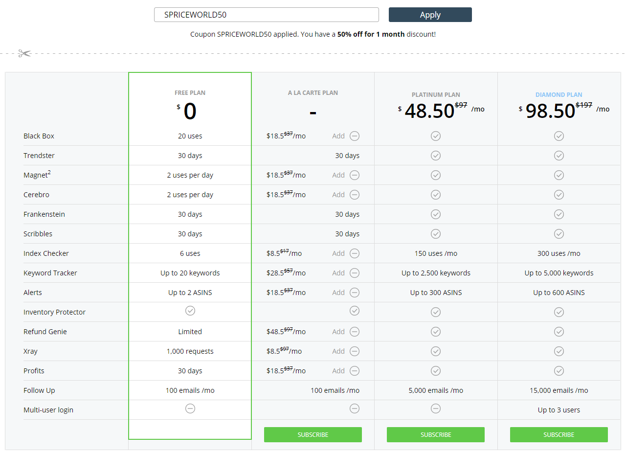 Helium 10 Pricing Table